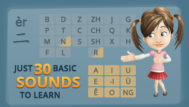 Infographic Chinese Pronunciation Easy Just 30 basic sounds to learn