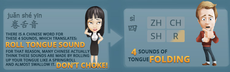 Infographic Chinese Pronunciation Hard 4 sounds of tongue folding Roll Tongue Sound
