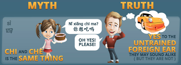 Infographic Learn Chinese Misconception Chi Che Same Thing To The Untrained Foreign Ear