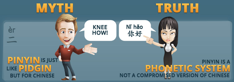 Infographic Learn Chinese Misconception Pinyin Is Not Chinese For Pidgin But A Phonetic System