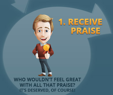 Infographic Why Bother 1 Receive Praise
