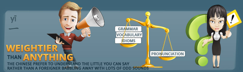 Infographic Why Bother Pronunciation Weightier Than Grammar Vocabulary Idioms
